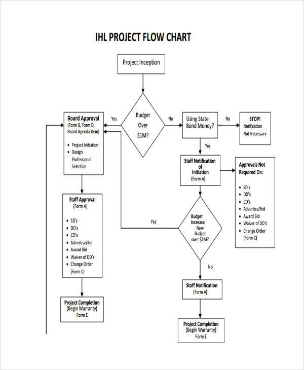 Sample Peak Flow Chart. A Peak Flow Meter Issued In The Uk U2026