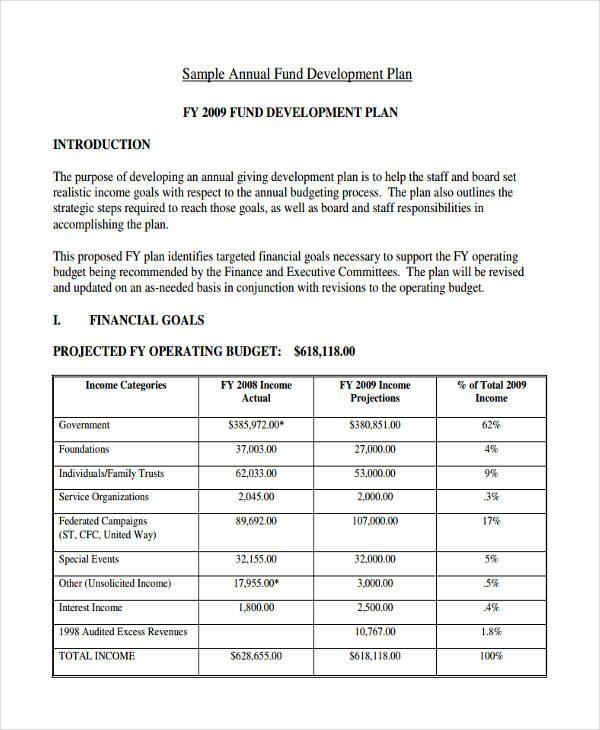55+ Examples of Development Plans