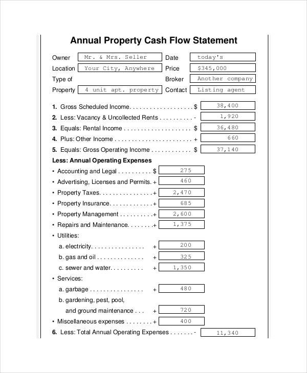 annual property cash flow statement