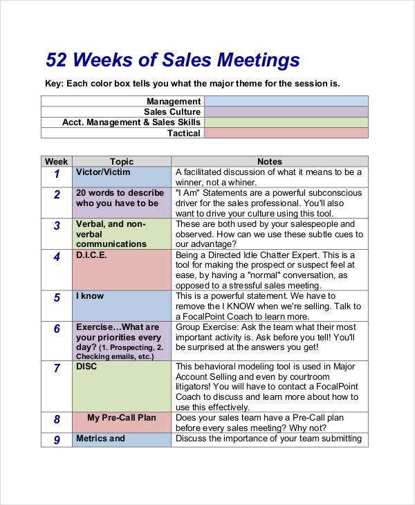annual sales meeting agenda