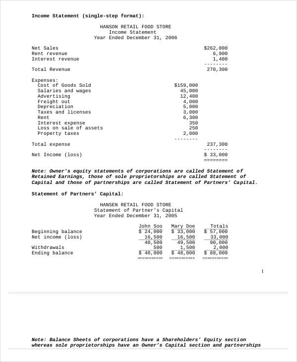 basic accounting financial statement