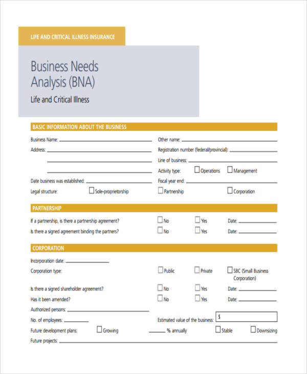 business insurance needs analysis