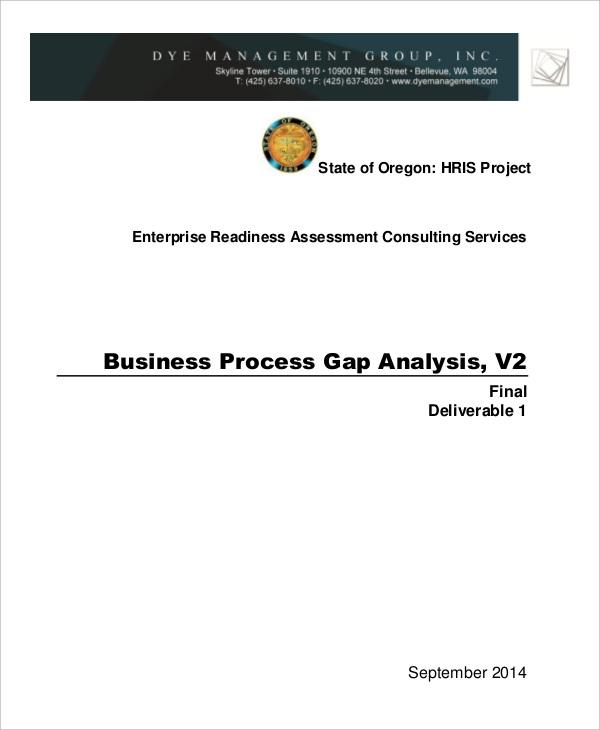 business process gap