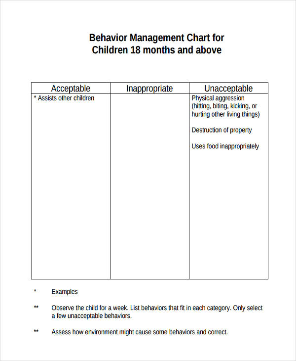 children behavior management chart