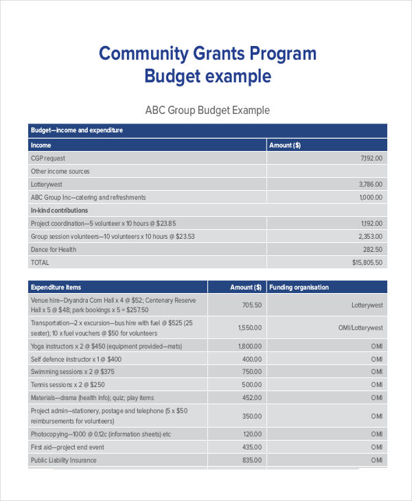 community event grant funding