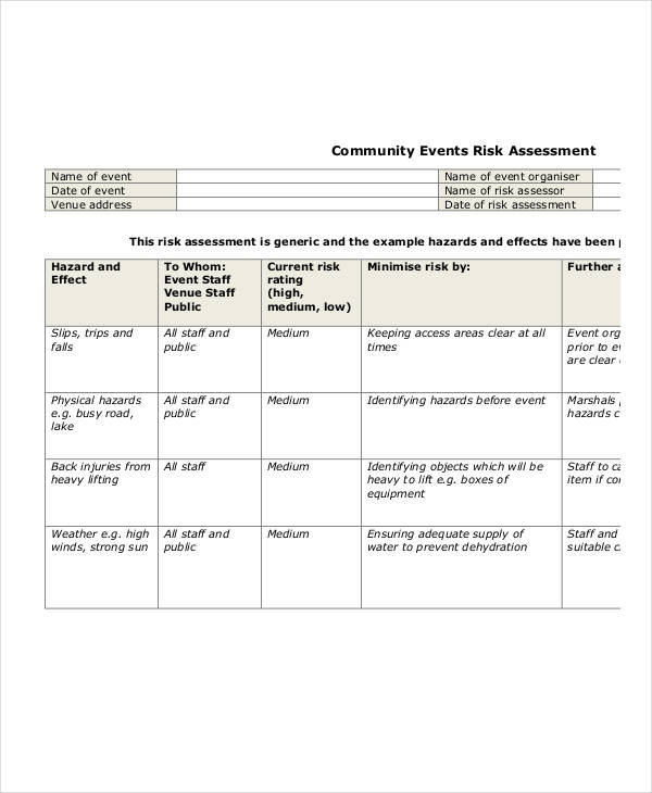 community events risk assessment