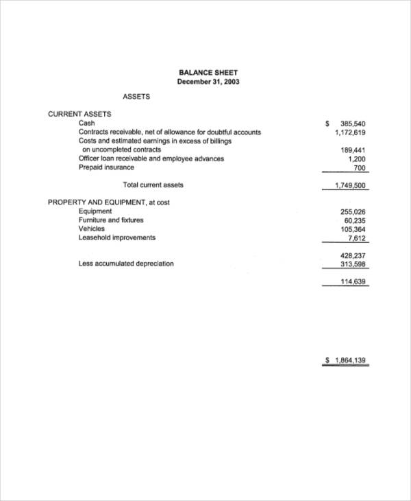 construction company profit and loss statement