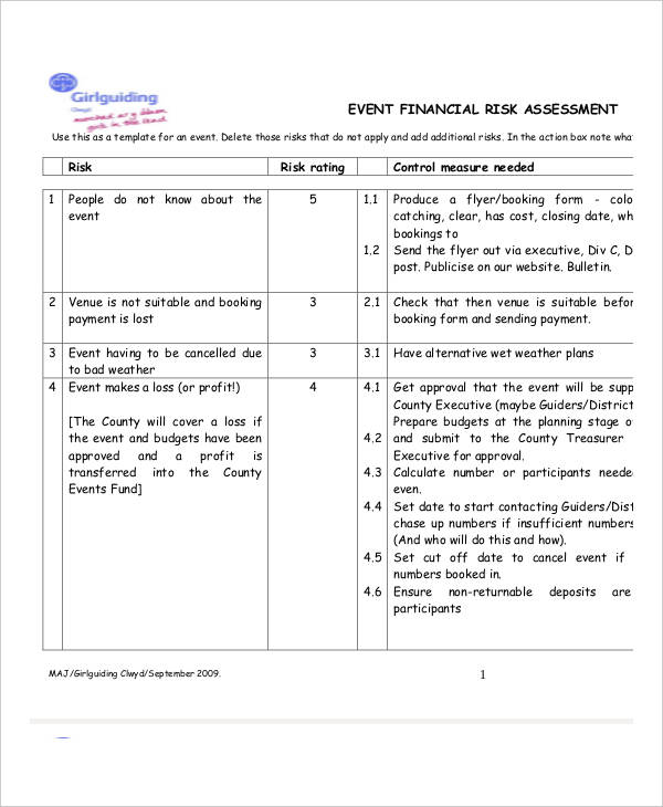 Financial assessment template image collections template for Financial assessment template