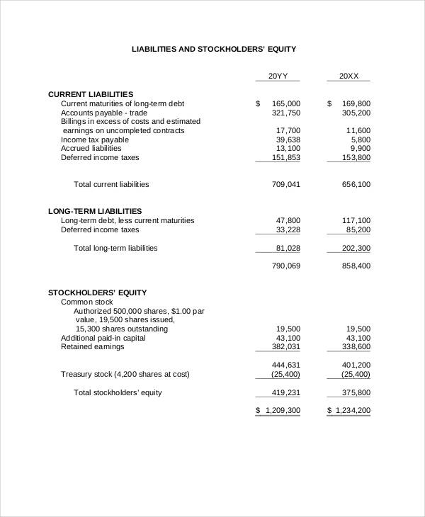 free construction profit and loss statement