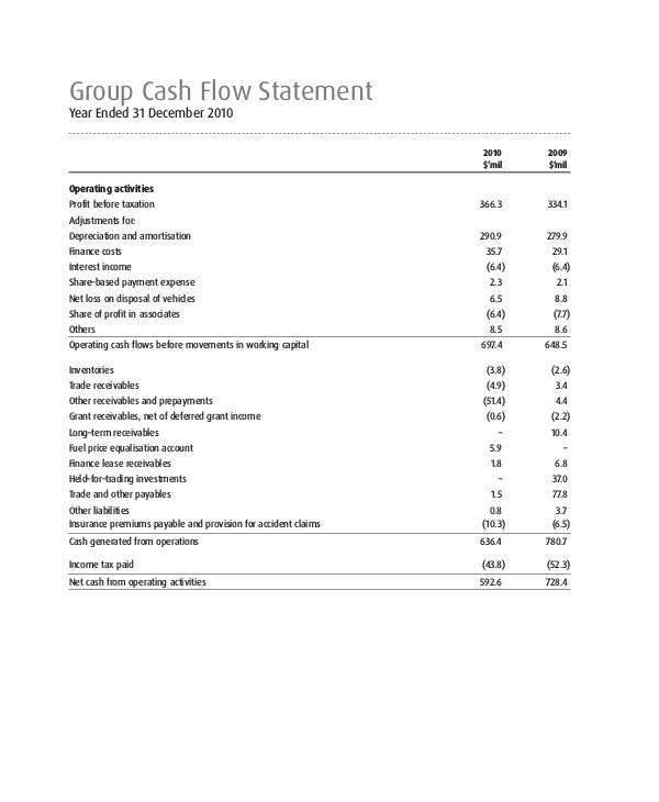 group cash flow statement in pdf