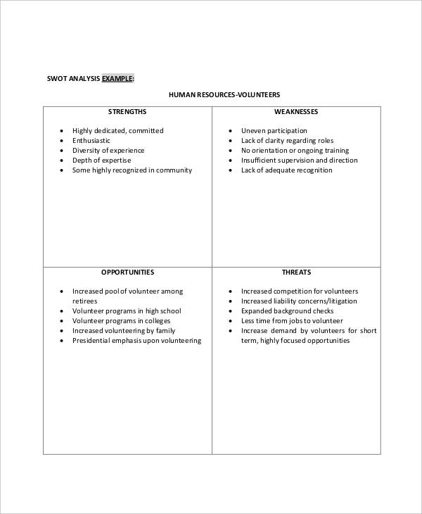 hr manager swot analysis