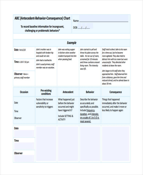 Behavior Chart Examples Samples