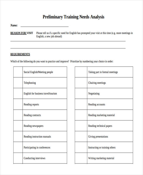 marketing training needs analysis