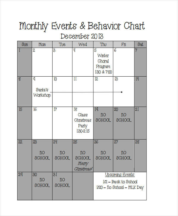 monthly event behavior chart