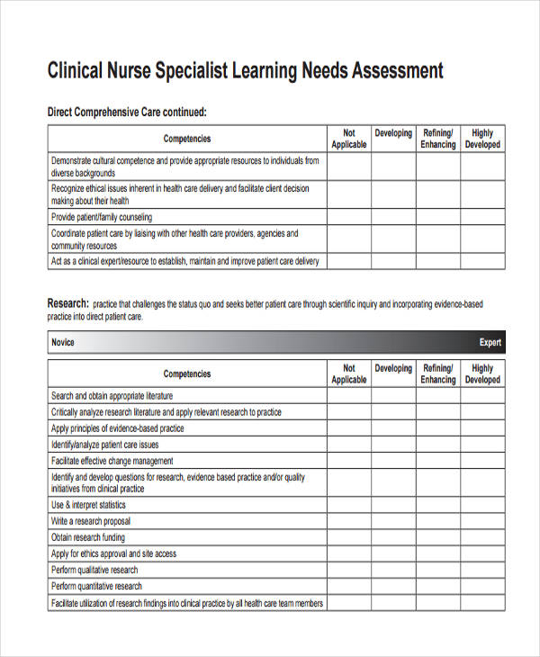 Nursing Assessments Examples  Samples