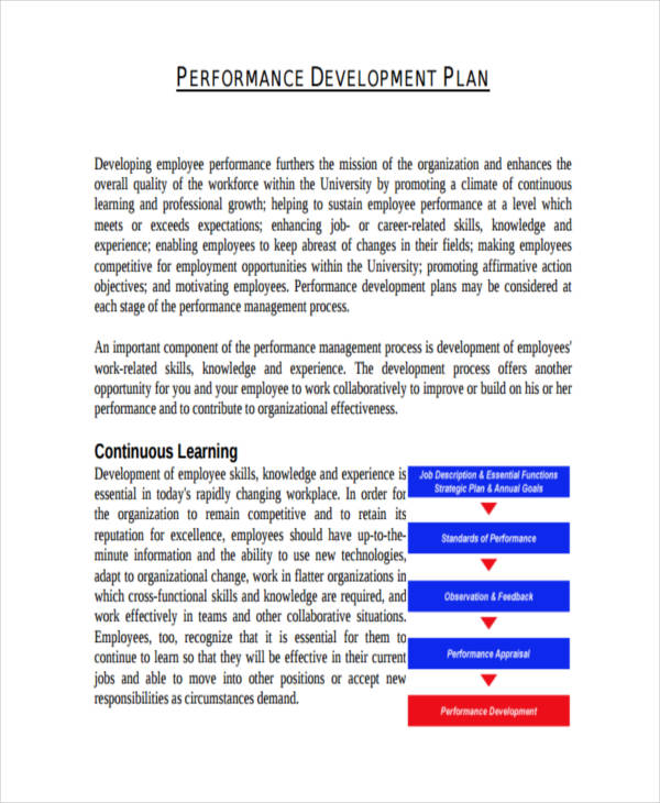 performance management development plan