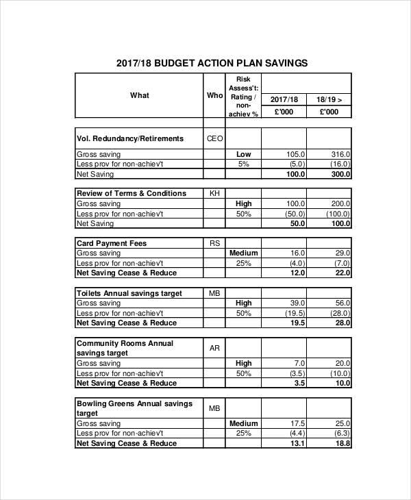 Action Plans Pp Action Plans Free Printable Sales Action Plan