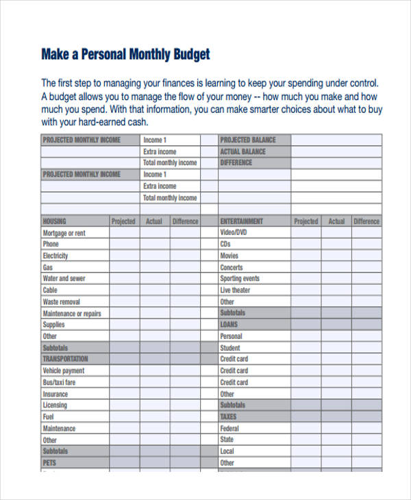 what is personal budgeting