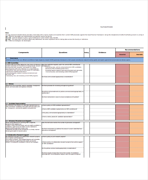 product gap analysis1