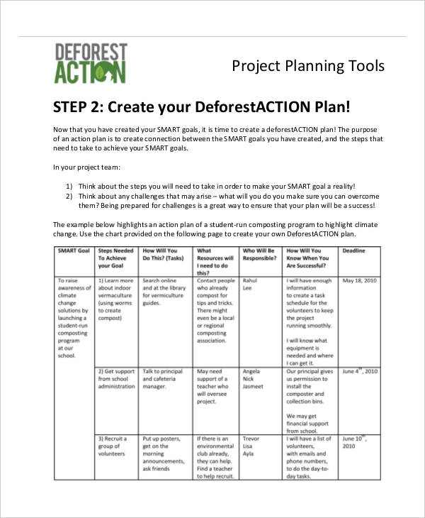 project planning smart goals