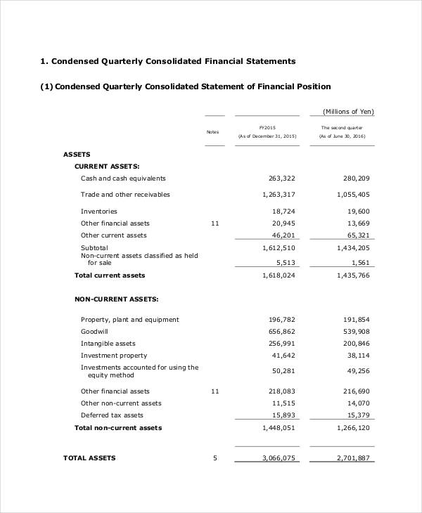 Quarterly Profit And Loss Statement In PDF