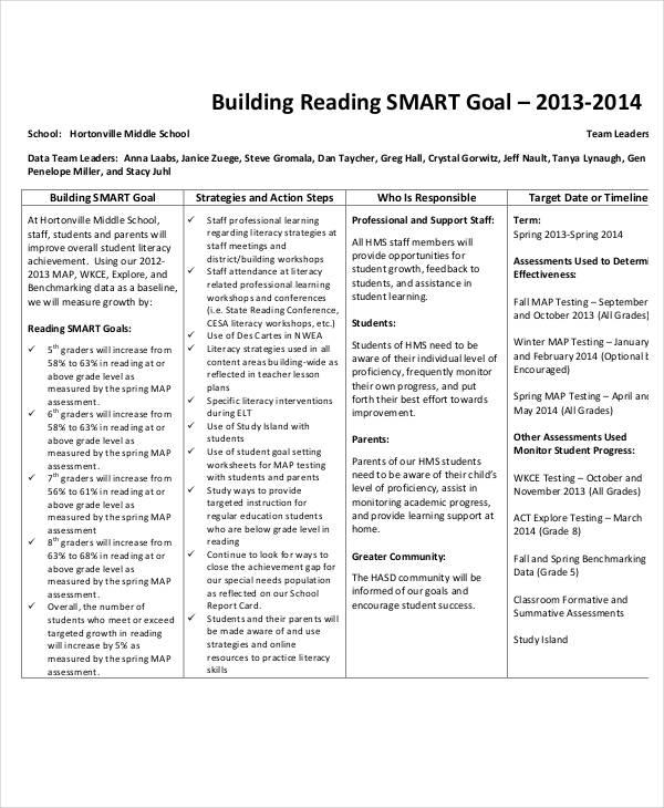 reading smart goals