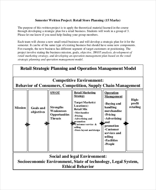 retail business strategic plan example