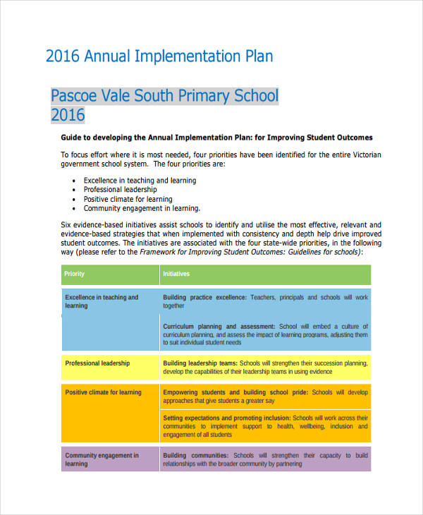 school annual implementation plan