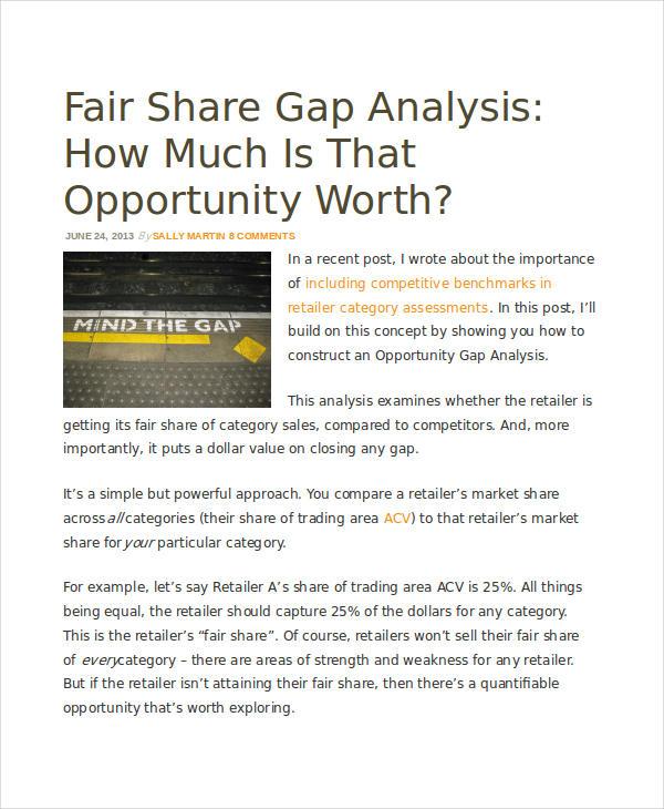 share gap analysis