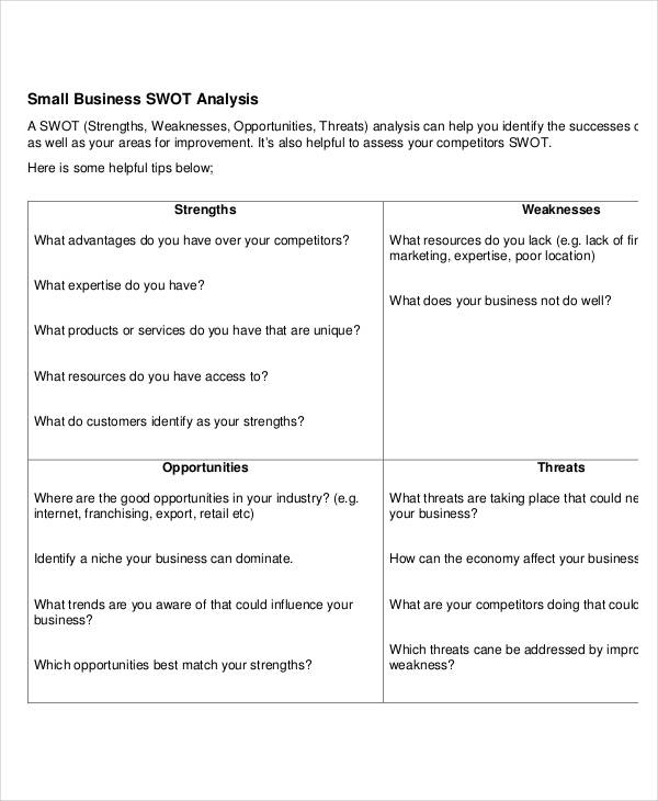small business swot analysis