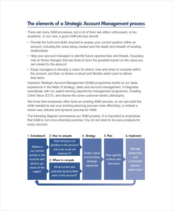 strategic sales plan