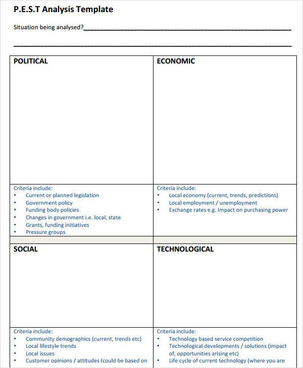 blank analysis