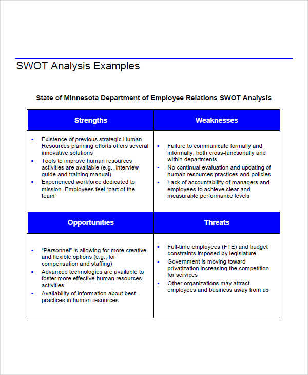 Company Analysis Examples  Samples