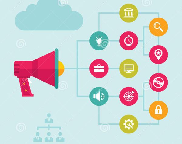 digital marketing advertising design