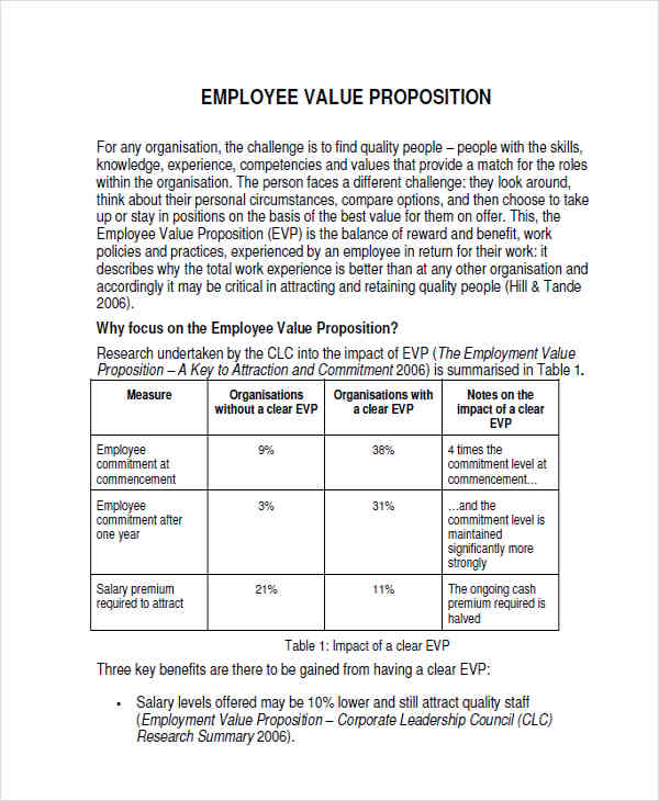 Employee Statements Examples  Samples