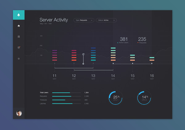 flat dashboard ui design