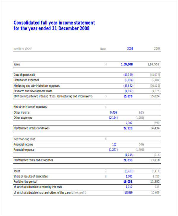 full year income statement