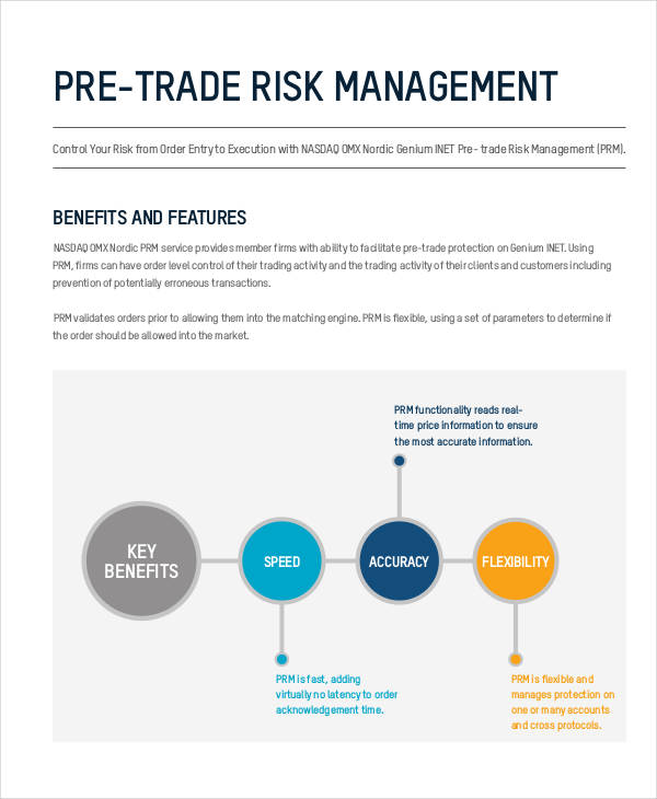 pre trade risk management example