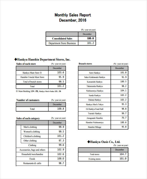 printable monthly sales report