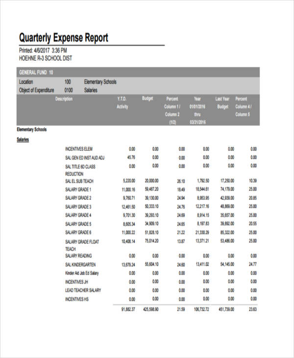 Quarterly Expense Report Example  Example Expense Report