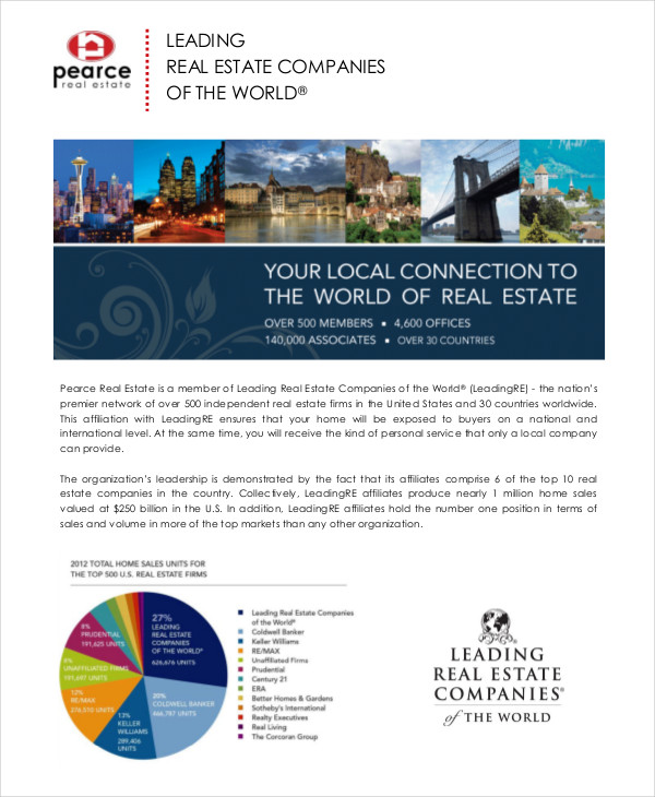 real estate services marketing