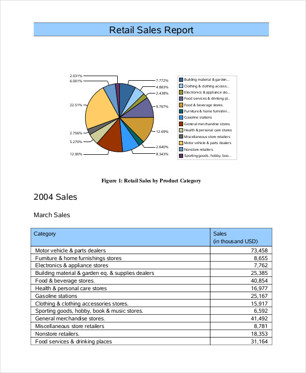 retail sales example report
