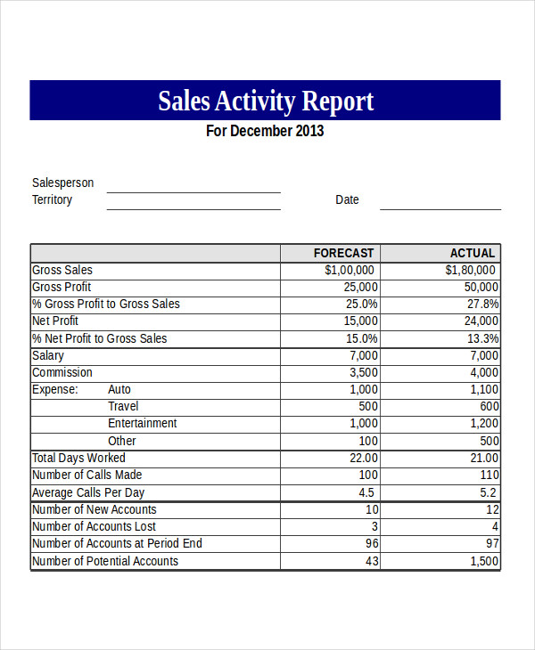sales activity report template
