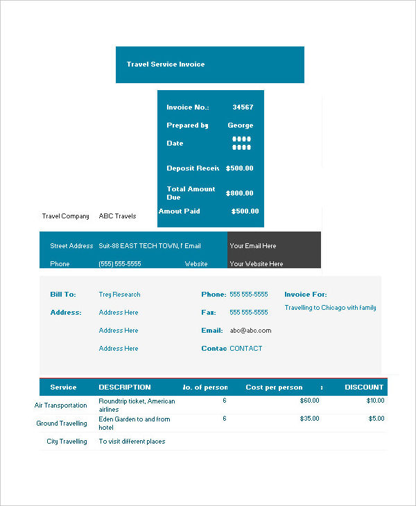 travels ticket format