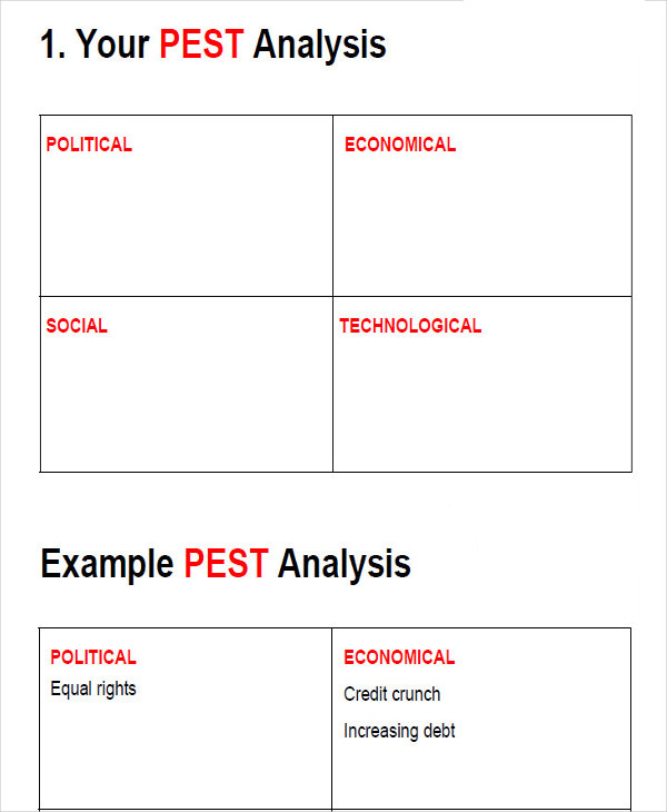 Pest Analysis Examples  Samples
