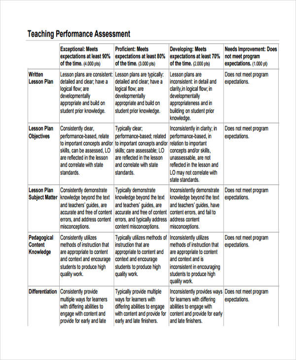 Performance Assessments Examples  Samples