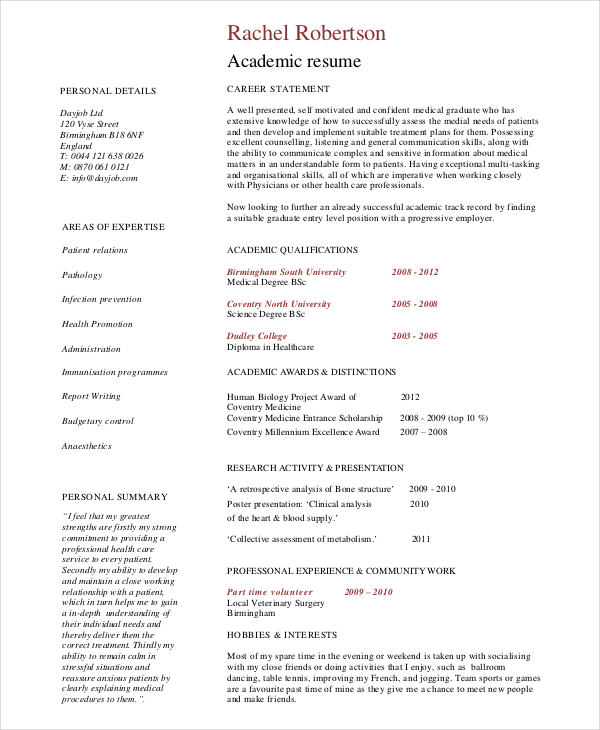 Resume Writing Examples Samples