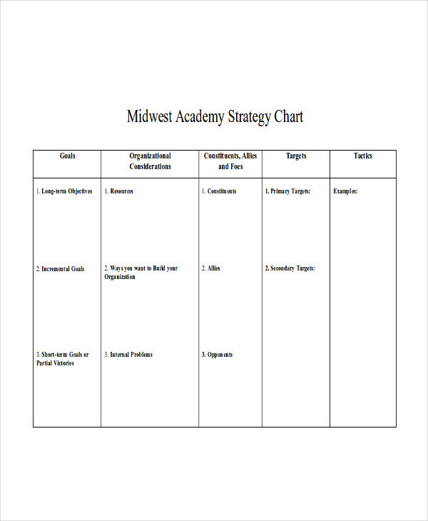 academy strategy example