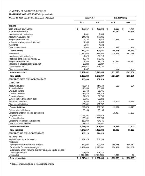 Annual Financial Report Sample