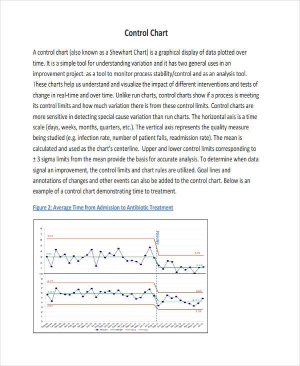 basic control chart1